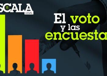 Elecciones y encuestas
